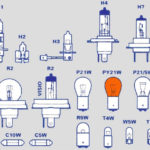 Лампы применяемые в Лада Приора и их замена