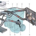 Система охлаждения Приора