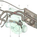 Система охлаждения Калина